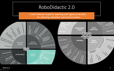 Presenting ROBOdidatic